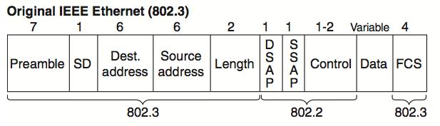 ethernet-802-3