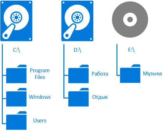 linux-filesystem-001