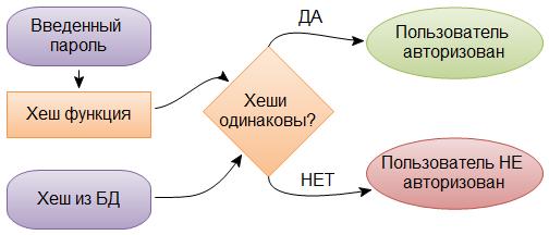 1_hash